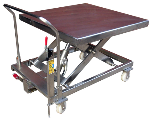 Manual 1x Scissor Lift